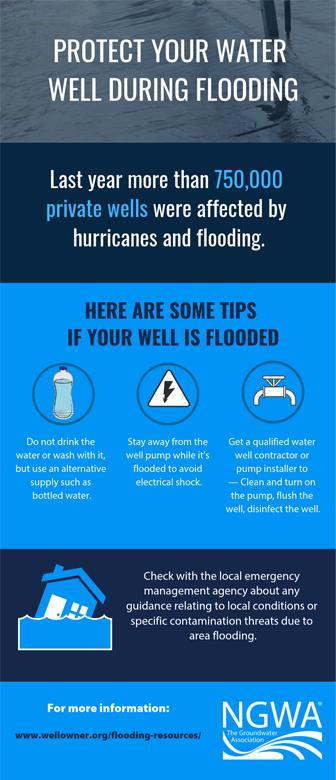 NGWA Flooding Info